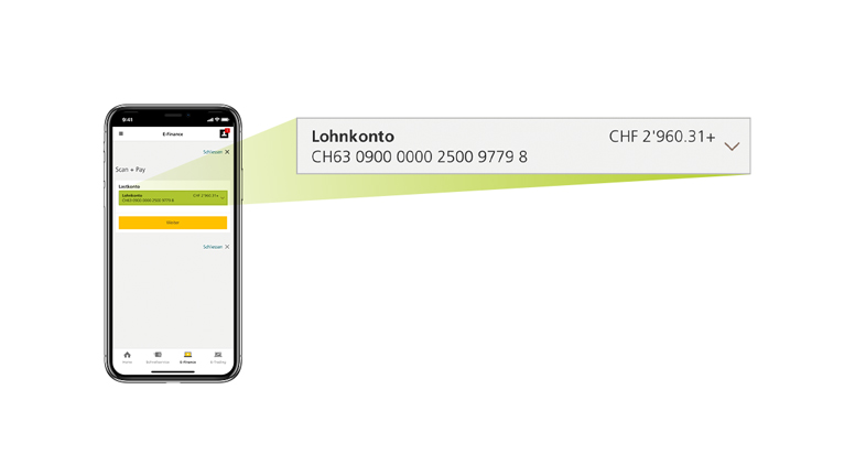 Picture of a mobile screen showing users how to select a debit account for a transfer in the PostFinance App.