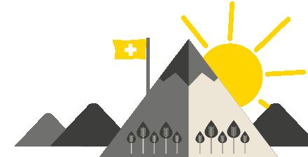 Schweizer Markt bevorzugt